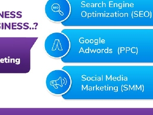 Top Digital Marketing Companies in Bangalore Call: 9845662183 www.seoexpertsbangalore.com